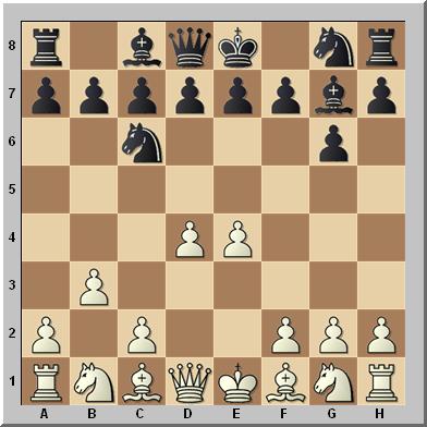 Hilo del Ajedrez (para qablo y Catlander mayormente) Fianchetto_ajedrez