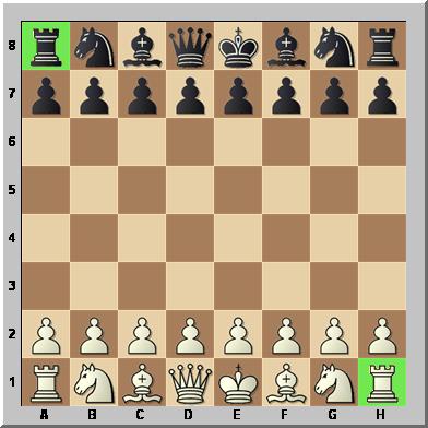 Colocación de las piezas de ajedrez | Problemas de ajedrez