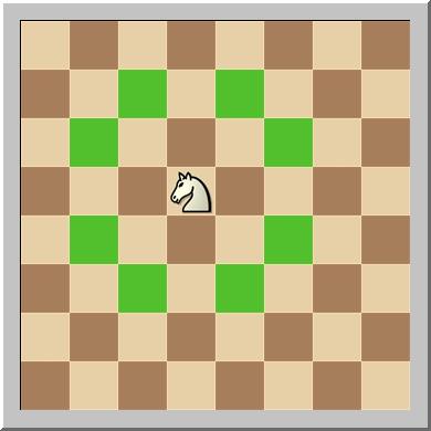 el caballo ajedrez:
